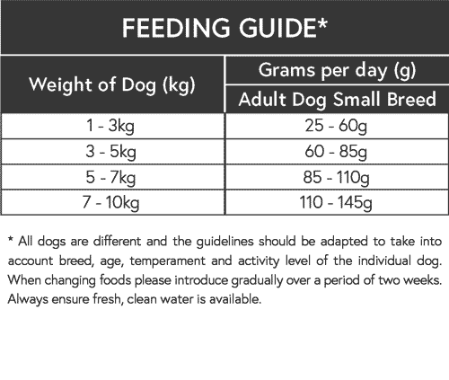 Adult Dog Small Breed Feeding guide